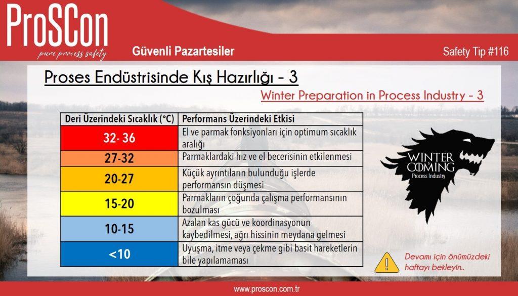 teknik yayınlar - st116 - Güvenli Pazartesiler