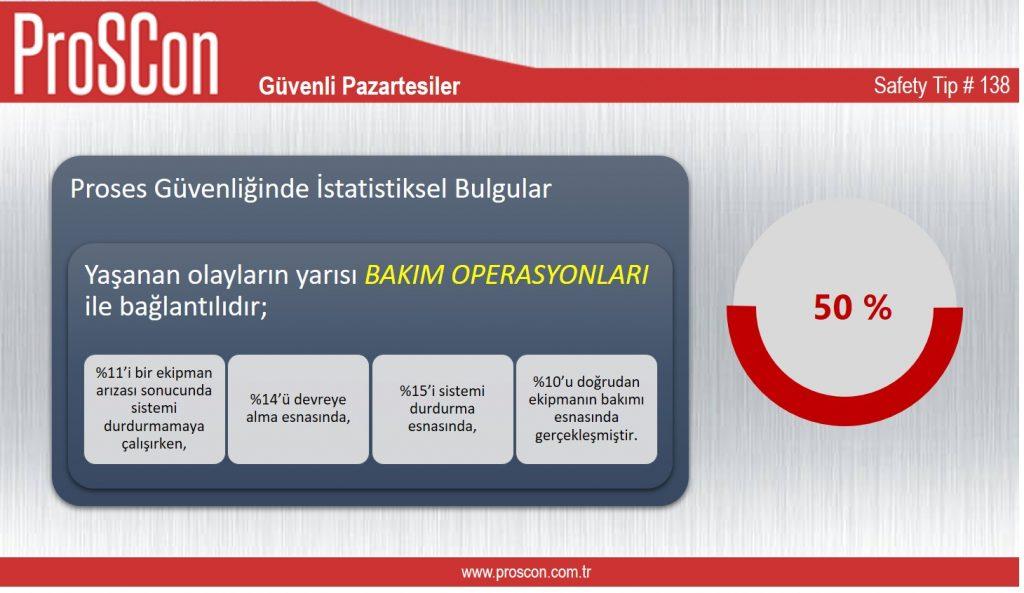 teknik yayınlar - st138 - Güvenli Pazartesiler