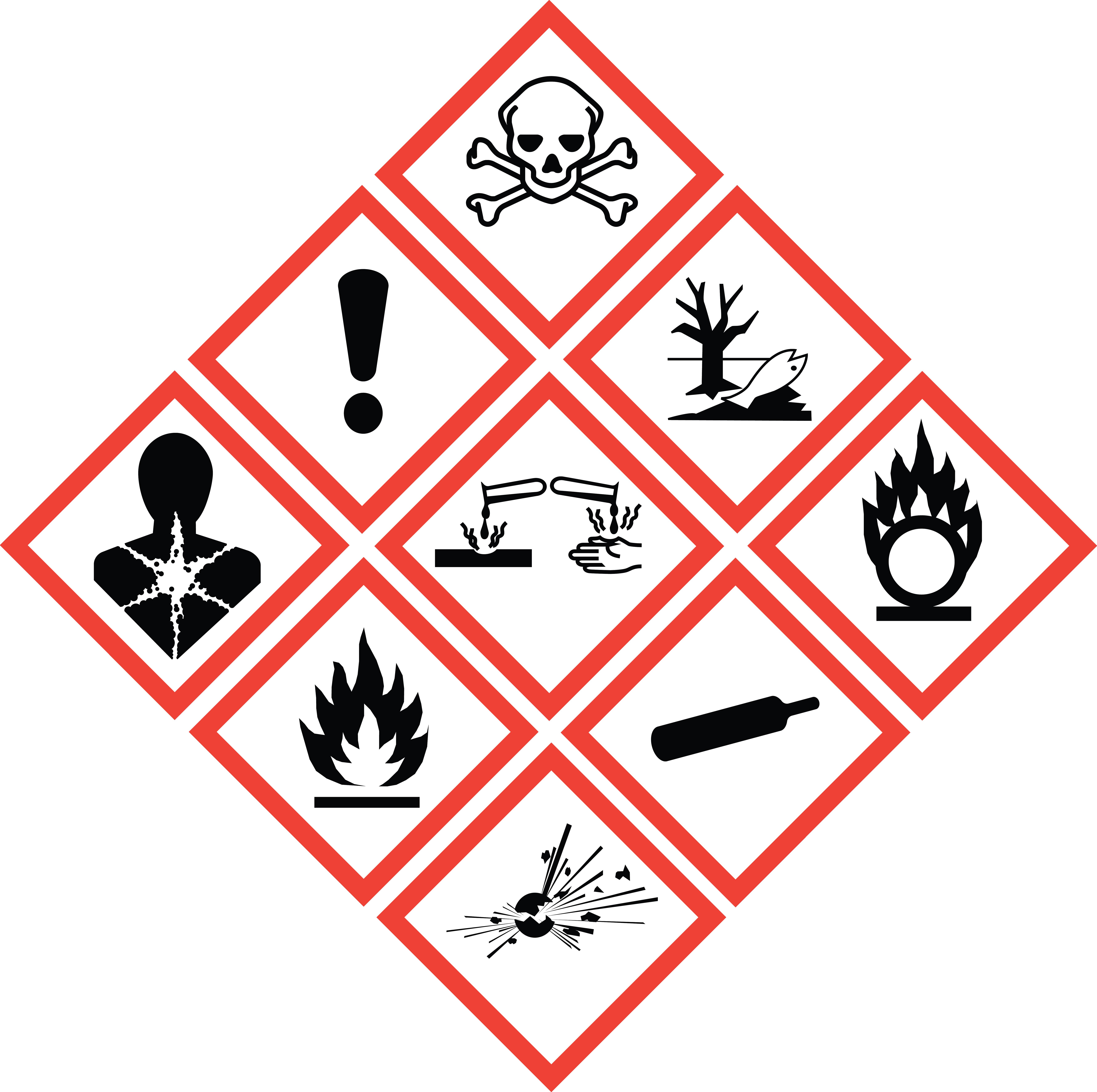 - GHS - Güvenlik Bilgi Formu