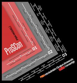 - PSM3 uai 258x279 - Process Safety Management
