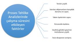 Proses Tehlike Analizi Çalışma Süresi hazop - Hazop uai 258x149 - Tehlike ve İşletilebilirlik Analizi (HAZOP Çalışması)