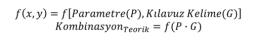 Hazop teorisi hazop - hazopfonksiyon uai 258x44 - Tehlike ve İşletilebilirlik Analizi (HAZOP Çalışması)