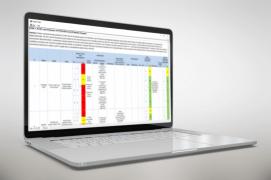 Tehlike ve İşletilebilirlik (HAZOP) Yazılımı  - hazop e1563867991278 - Yazılımlar