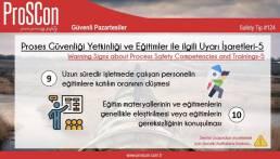 teknik yayınlar - st124 uai 258x147 - Güvenli Pazartesiler