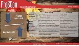 teknik yayınlar - Safety Tips 34 uai 258x151 - Güvenli Pazartesiler