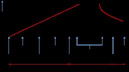 güvenli proses tasarımında temel proses kontrol ve bağımsız sistemlerin Önemi - G  venli Proses Tasar  m  nda Temel Proses Kontrol ve Ba    ms  z Sistemlerin   nemi uai 258x144 - Güvenli Proses Tasarımında Temel Proses Kontrol ve Bağımsız Sistemlerin Önemi