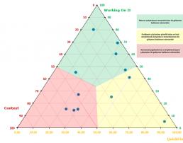 proses - Picture1 uai 258x202 - Proses Güvenliği Gap Analizi