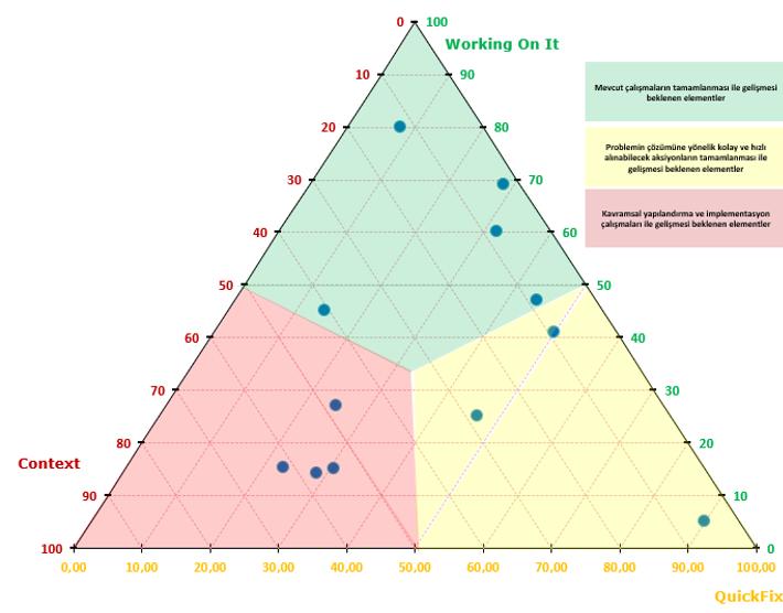 proses - Picture1 - Proses Güvenliği Gap Analizi