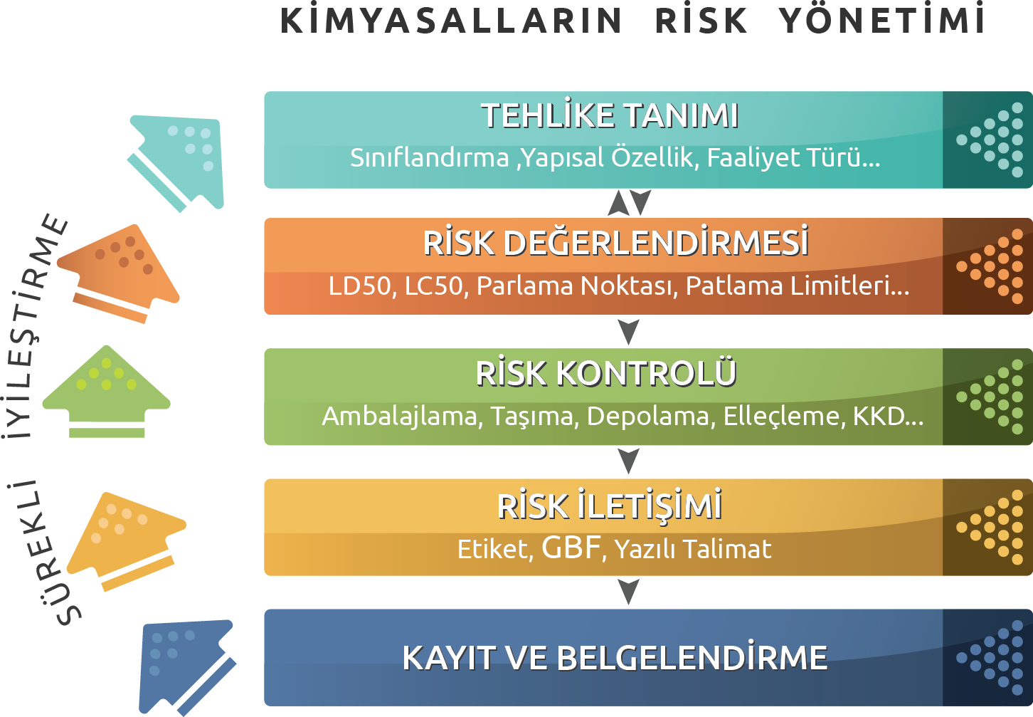 - GBF - Güvenlik Bilgi Formu